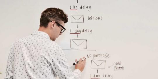 Como utilizar estratégias de marketing digital